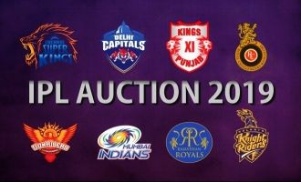 IPL 2019 auction: Final squad list