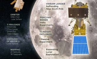 How is Chandrayaan II different from Chandrayaan I?