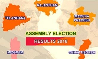 Counting of votes today in Telangana and four other States