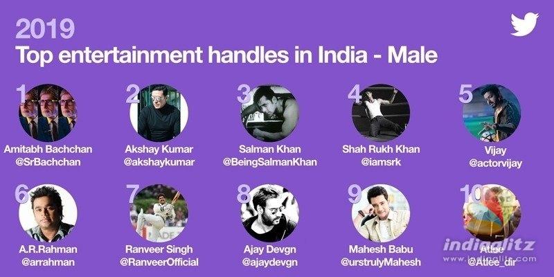 Mahesh Babu makes it to top Twitter handles list