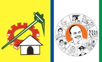 Republic-C Voter poll: TDP will be swept aside by YSRCP